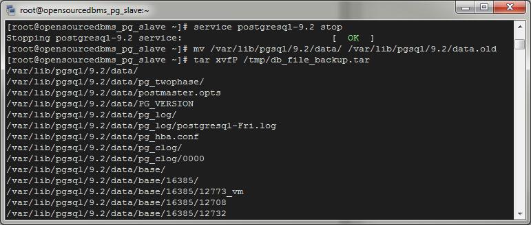 unzip data directory